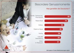 apollinaris_infografik-1_genussmomente