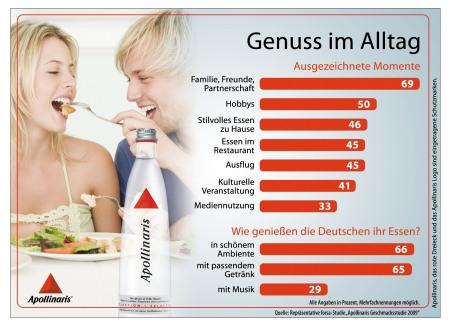 Infografik_Genuss im Alltag_1MB