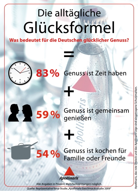 Infografik_Gluecksformel_1MB