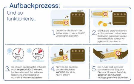 Aufbackprozess - Mini-Baguette für die Gastronomie aus dem Dr. Schär Foodservice