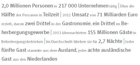 Alle Daten zu Gastgewerbe und Tourismus in Deutschland 2014